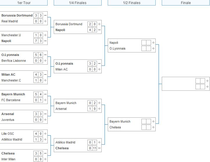 Arbre du tournoi Arbre-du-tournoi6